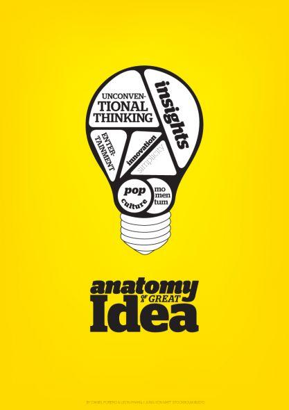 4_Anatomy of a Great Idea