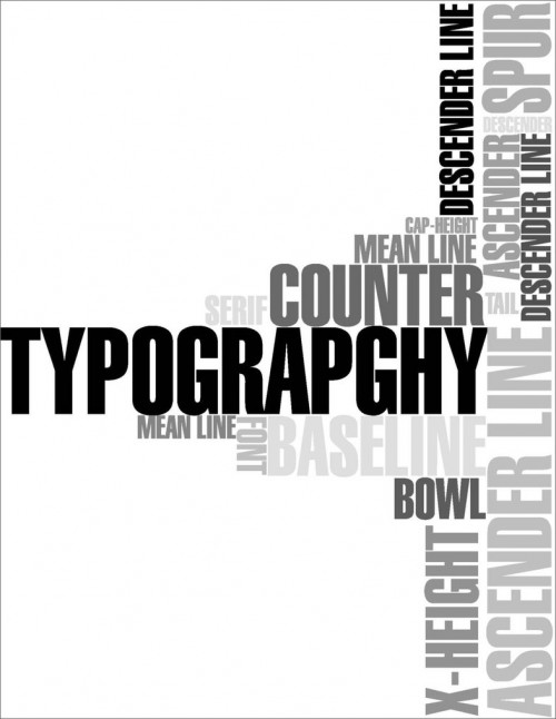 7_Typography Counter