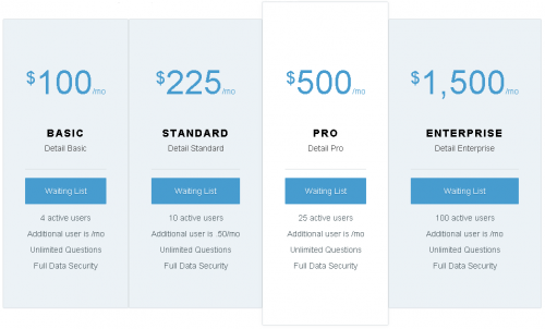 Pricing Table Extended
